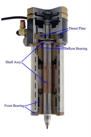 Most Common Air Bearing Failure Components